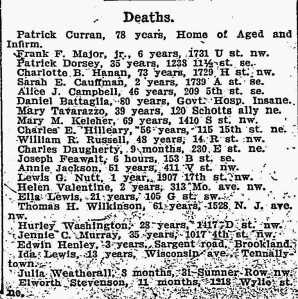 "This simple notice of Daniel Battaglia's death, printed in the 20 March 1909 edition of the ""Washington Post,"" reported the passing of an elderly man, but failed to advise readers that another Civil War hero had departed forever from the field of battle."