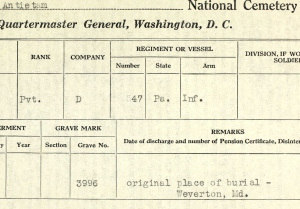 The National Cemetery Interment Control Form for Private Jesse Kosier, Company D, 47th Pennsylvania Volunteers, confirms that he died in 1864, was initially buried at Weverton, Maryland, and then exhumed and reinterred at the Antietam National Cemetery.