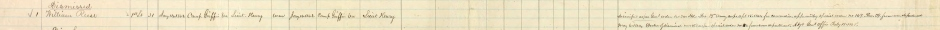 This muster roll of the 47th Pennsylvania Volunteers confirms that the 1864 charge of cowardice against 1st Lieutenant William Reese was overturned in 1865. (Source: U.S. National Archives, public domain.)