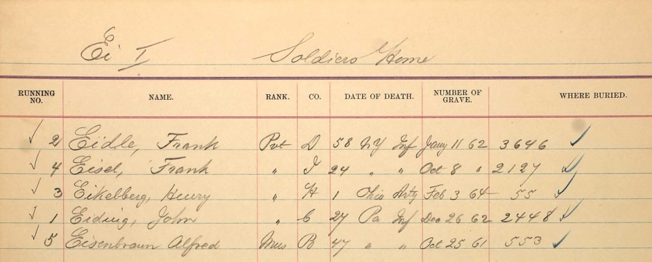 Alfred Eisenbraun's Burial Record, U.S. Soldiers' and Airmen's Home Cemetery, Oct 1861 (public domain)