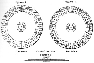 Civil War Union Cipher Disk (U.S. Army illustration, c. 1863, public domain).