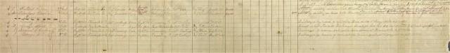 Crop_Bullard, Aaron and Hamilton Blanchard_Co. D, 47th PA_Muster Roll